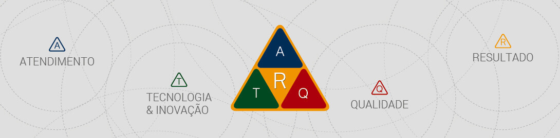 Quadro com valores: Atendimento, Tecnologia e Inovação, Qualidade e Resultado